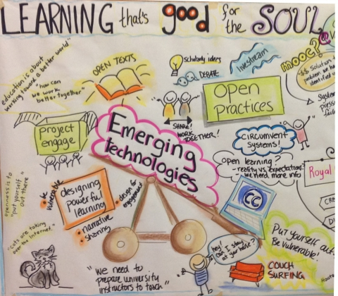 Graphic Facilitation of Learning Design
